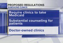 Suboxone Clinics