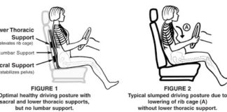 Lower back pain while driving
